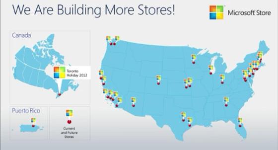 Microsoftstores