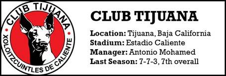 Tijuana team profile