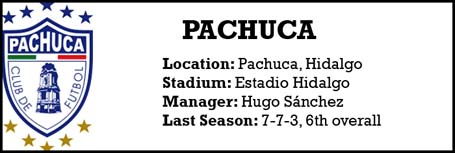 Pachuca team profile