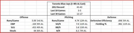 Toronto_july_13-15_medium