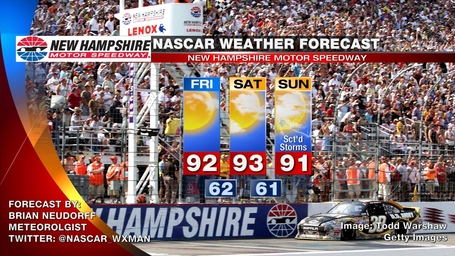 New_hampshire_nascar_weather_forecast_medium