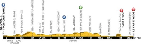 Stage13profile_medium