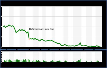 Chart_3__medium