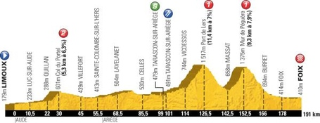 Stage14profile_medium