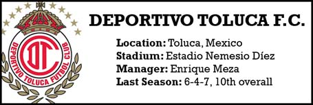 Toluca team profile