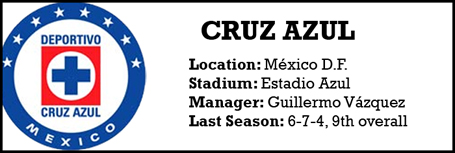 Cruz Azul team profile