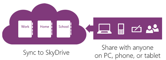 O2013_rev_onenote