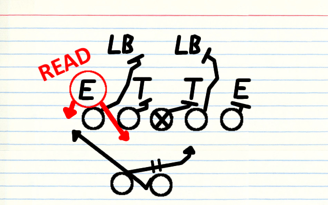 Zone Read Option Offense