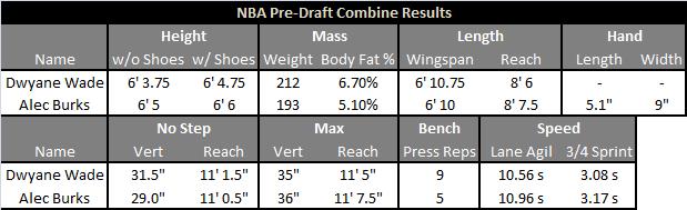 Dwab_-_pre_draft_combine