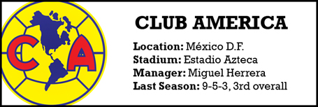 Club America team profile