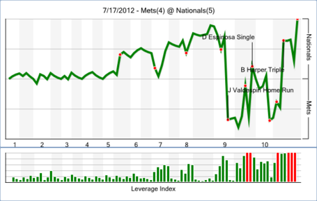 Chart_001_medium