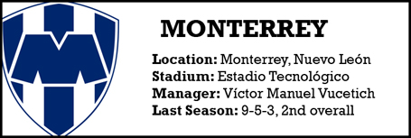 Monterrey team profile