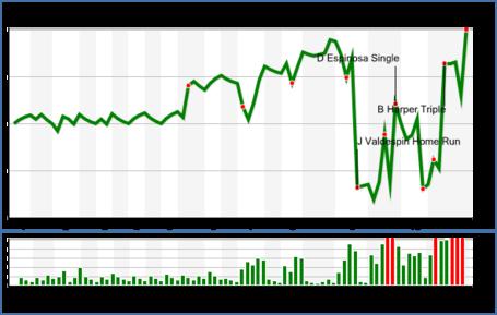 Chart_1__medium