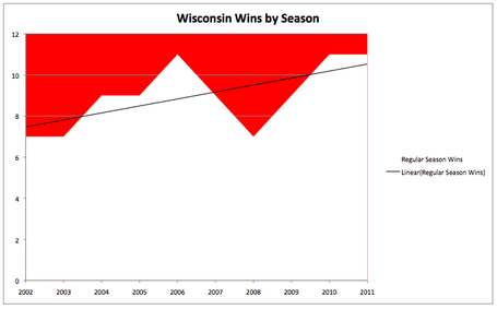 Wisconsin_medium