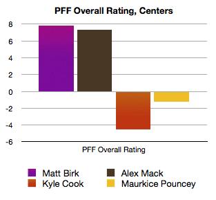 Pff_centers_medium