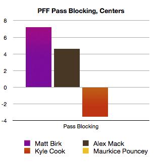 Pff_pass_centers_medium