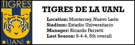 Tigres team profile