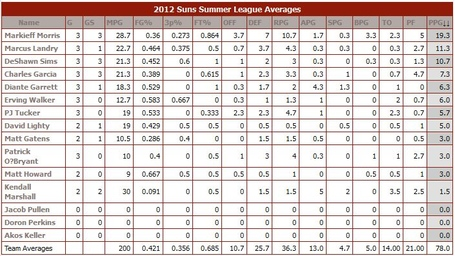 Suns-sl-2012_medium