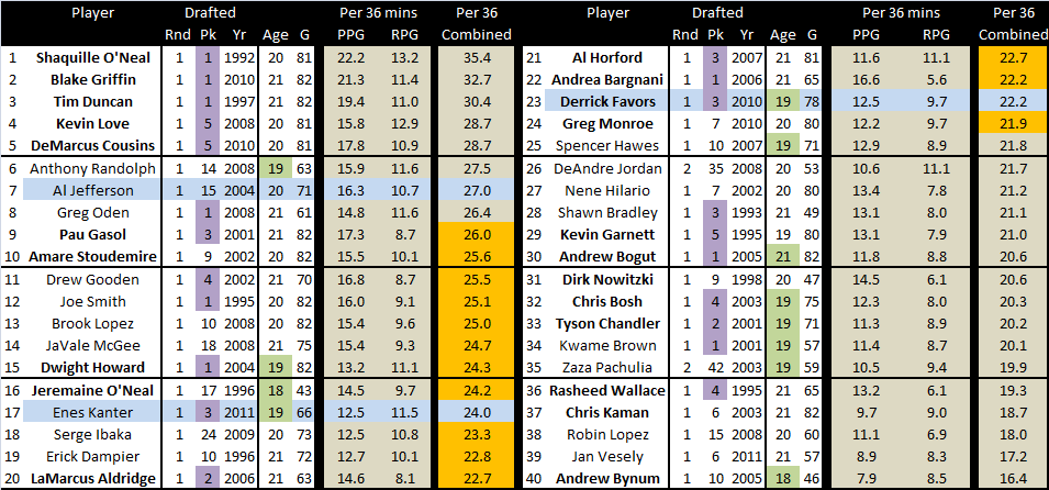 Rookie_bigs_-_combined_36
