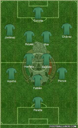 possible Mexico lineup
