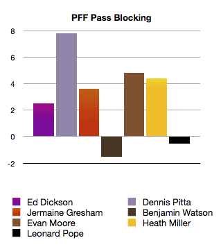 Pff_te_pass_medium