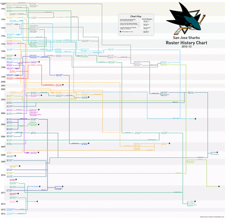 Sharksrostertree12132_medium