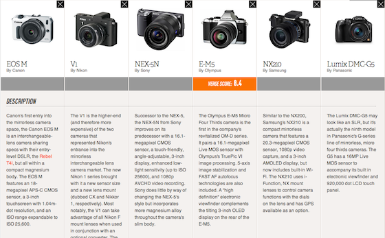 Canon EOS M vs. the mirrorless camera competition - The Verge