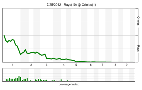 Chart_9__medium