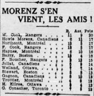 Jan_1_1933_morenz_scoring_race_medium