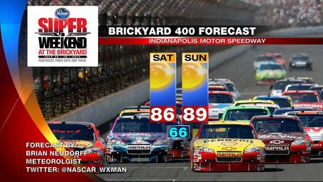 Brickyard_400_weather_forecast_medium