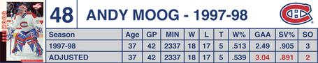 Moog_48_medium