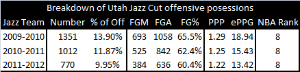 Jazz_basketball_-_cut_trends_medium