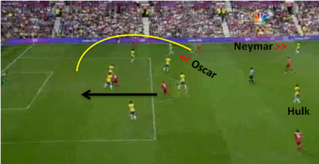 Oscar_s_role_in_belarus_goal_medium