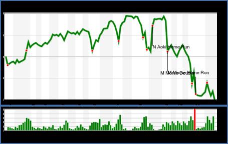 Chart-14_medium