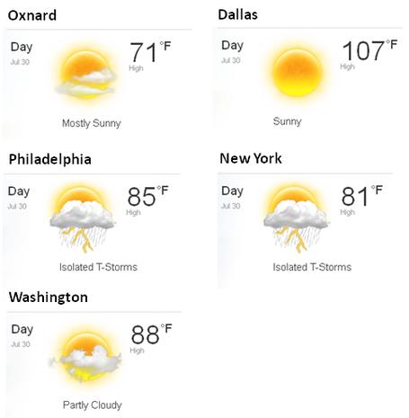 Weather1_medium