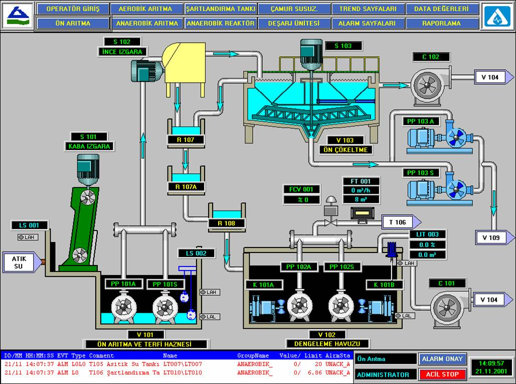 Scada_hmi