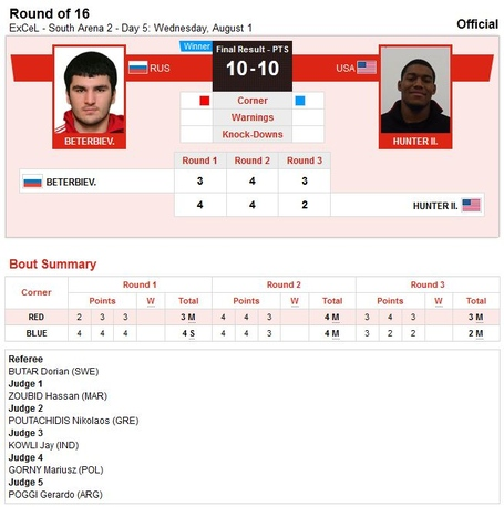 Hunter_beterbiev_score_medium