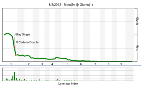 Chart_5__medium