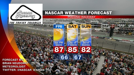 Pocono_nascar_weather_forecast_medium