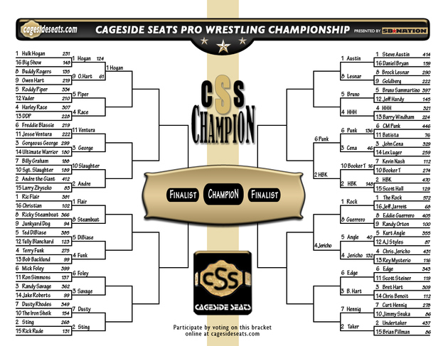 Rd2-day-36-cssbracket_large