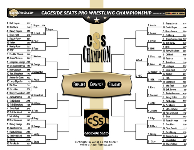 Rd2-day35-cssbracket_large