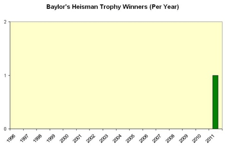 Chart_1__heisman_winners__medium