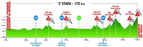 Burgos_stage_5_medium