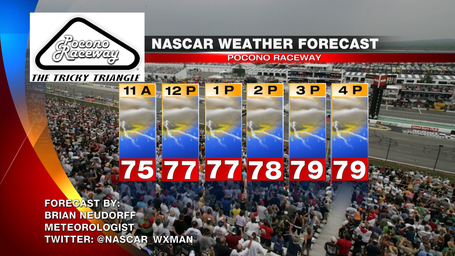 Nascar_pocono_race_day_weather_forecast_medium