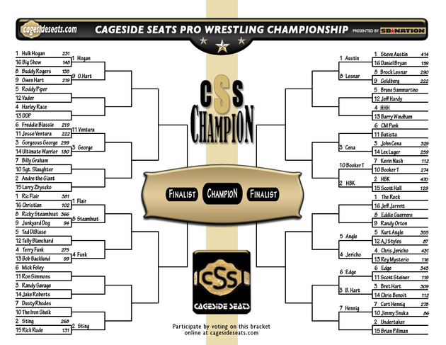Rd1-day18-cssbracket_large