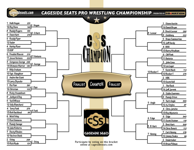 Rd1-day13-cssbracket_large