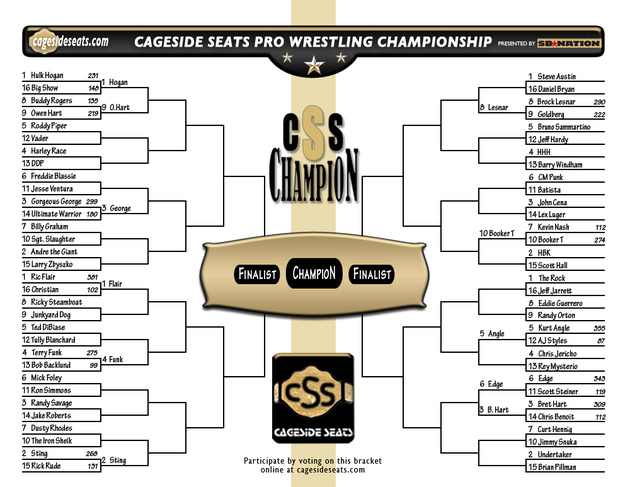 Rd1-day11-cssbracket_large