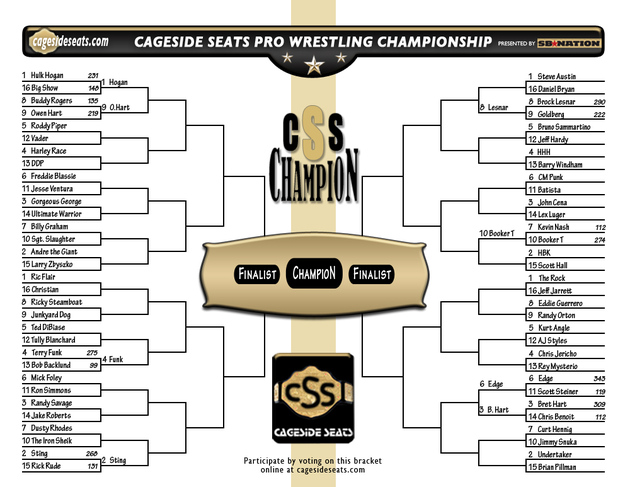Rd1-day8-cssbracket_large