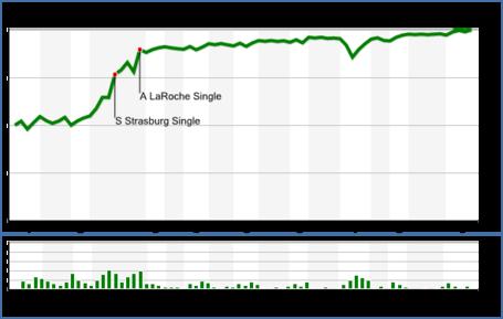 Chart_7__medium