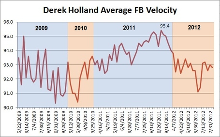 Hollandvelo_medium